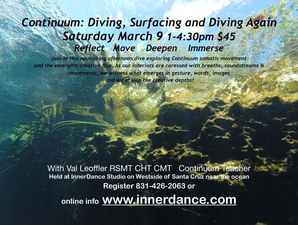 Diving, Surfacing & Diving Again